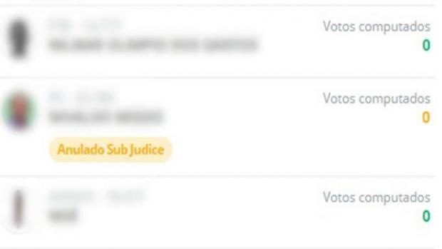 Anulado sub judice